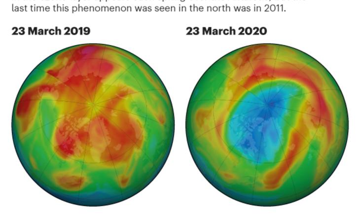 Lockdown membuat Lapisan Ozon Membaik di Tengah  COVID-19