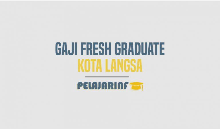 Penghasilan Fresh Graduate Kota Langsa 2021