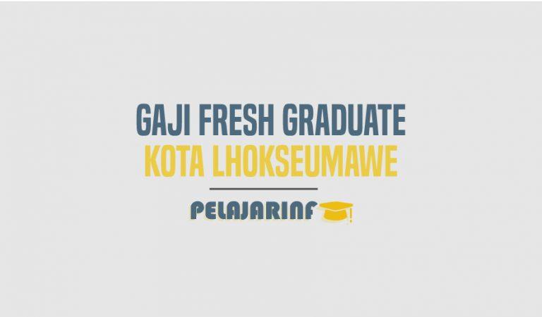 Upah Fresh Graduate Kota Lhokseumawe 2021